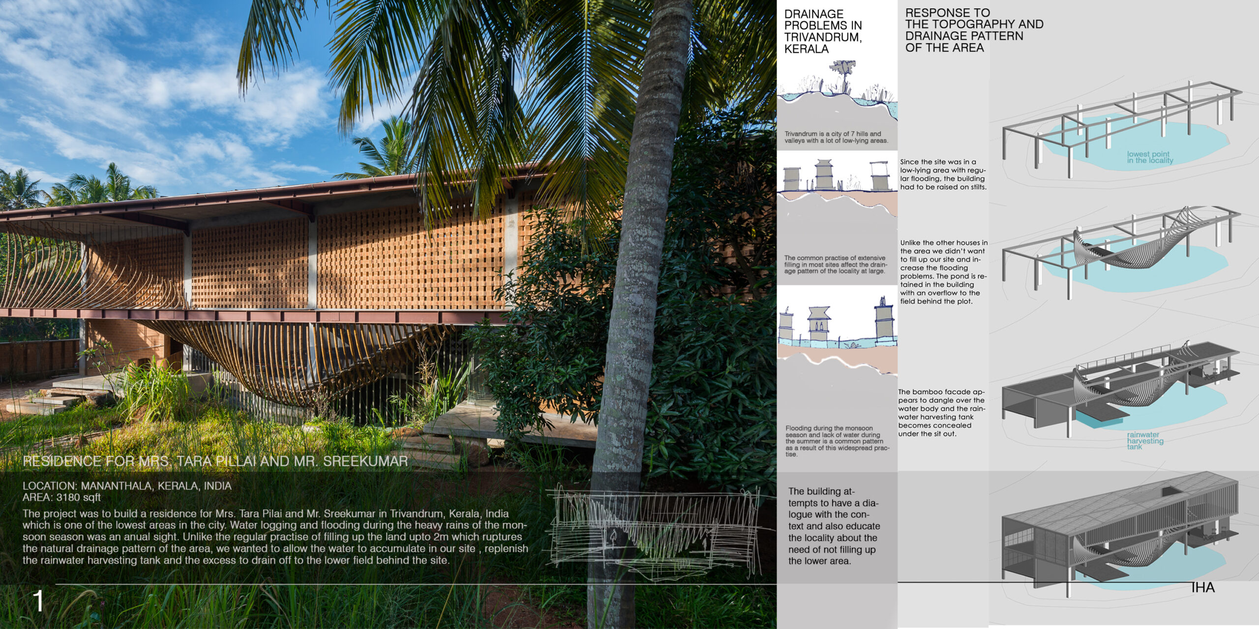 11 Honorable Mention Residence Trivandrum (1)