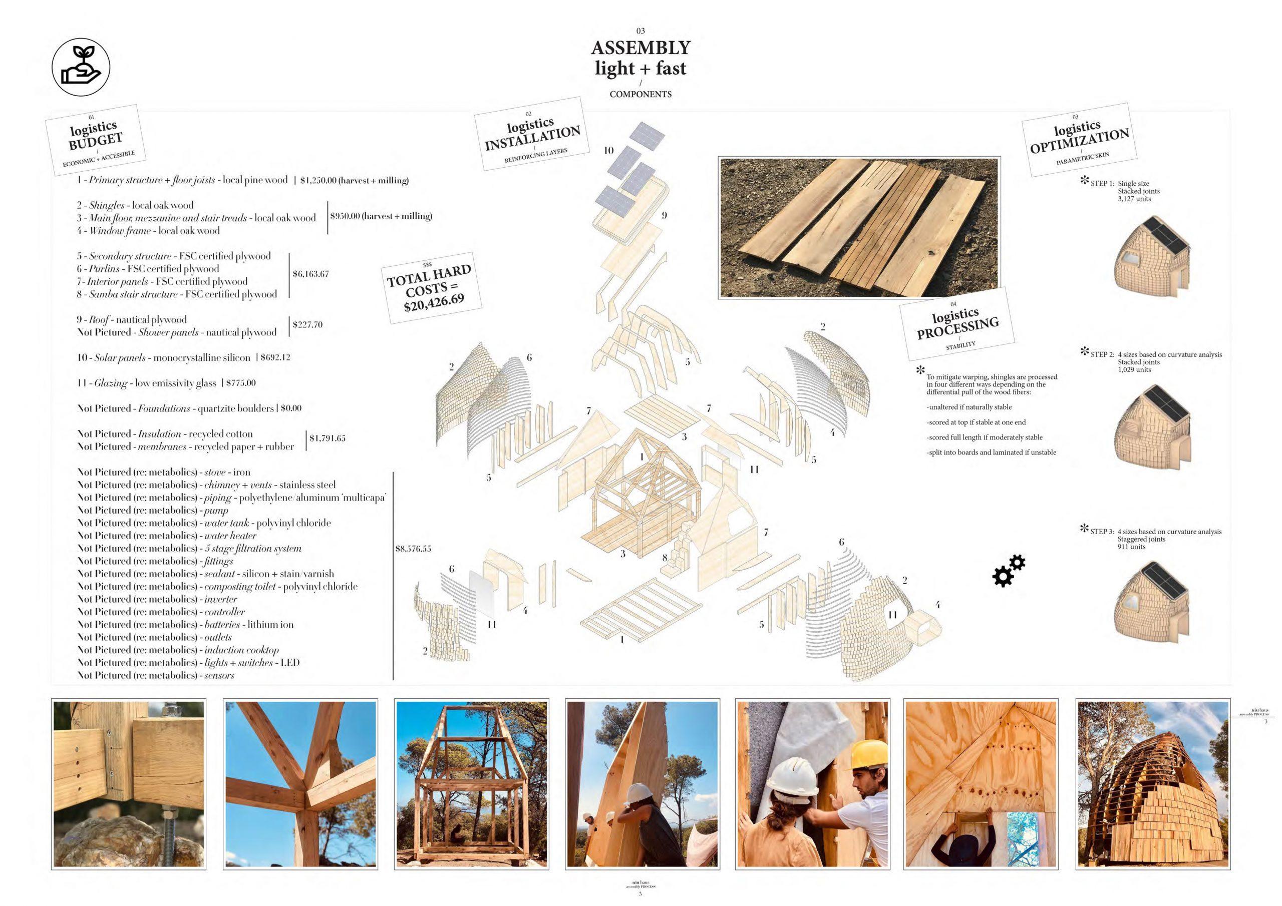 Bronze Prize In Architectural Design Ecohouse V01 01
