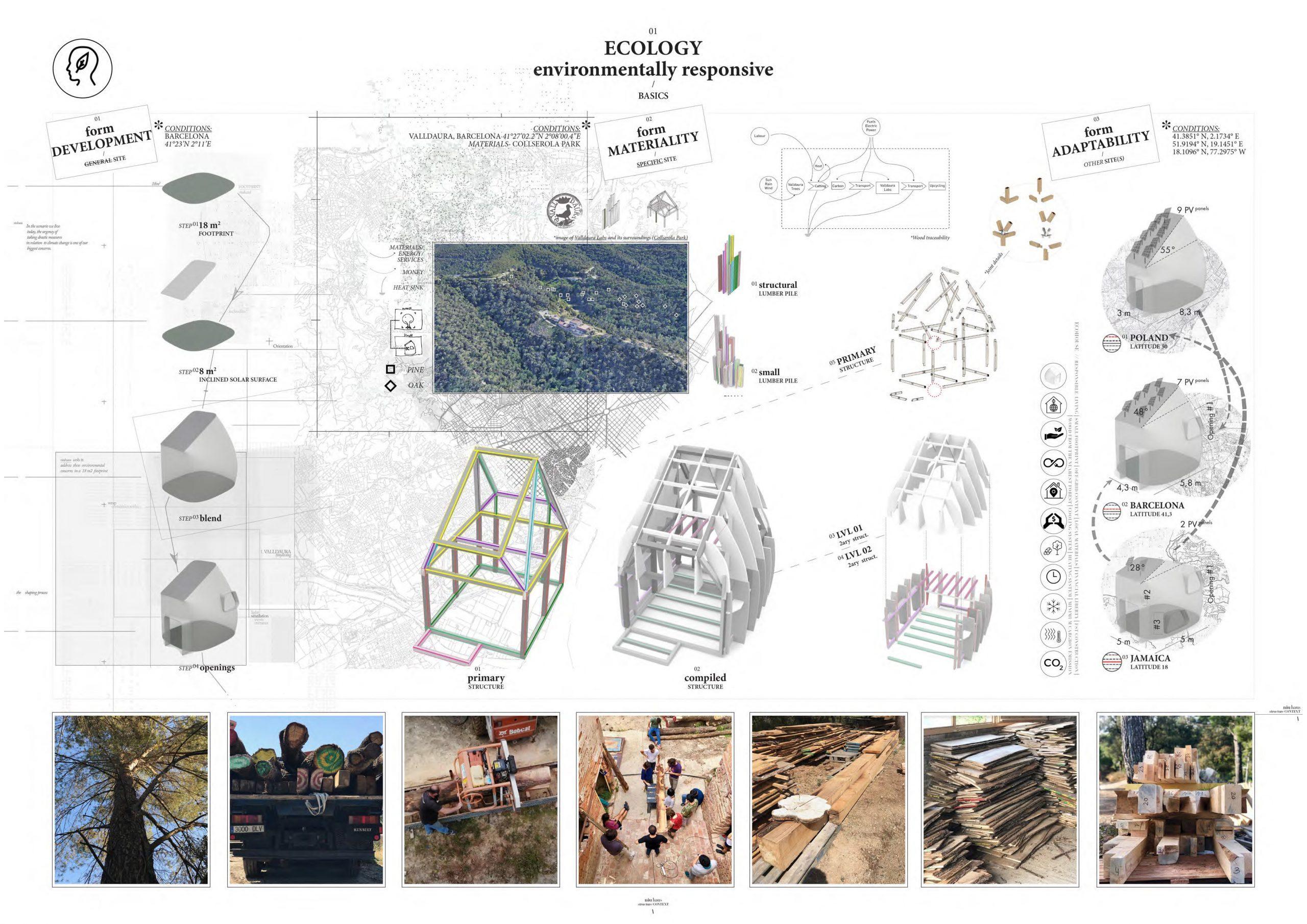 Bronze Prize In Architectural Design Ecohouse V01 02