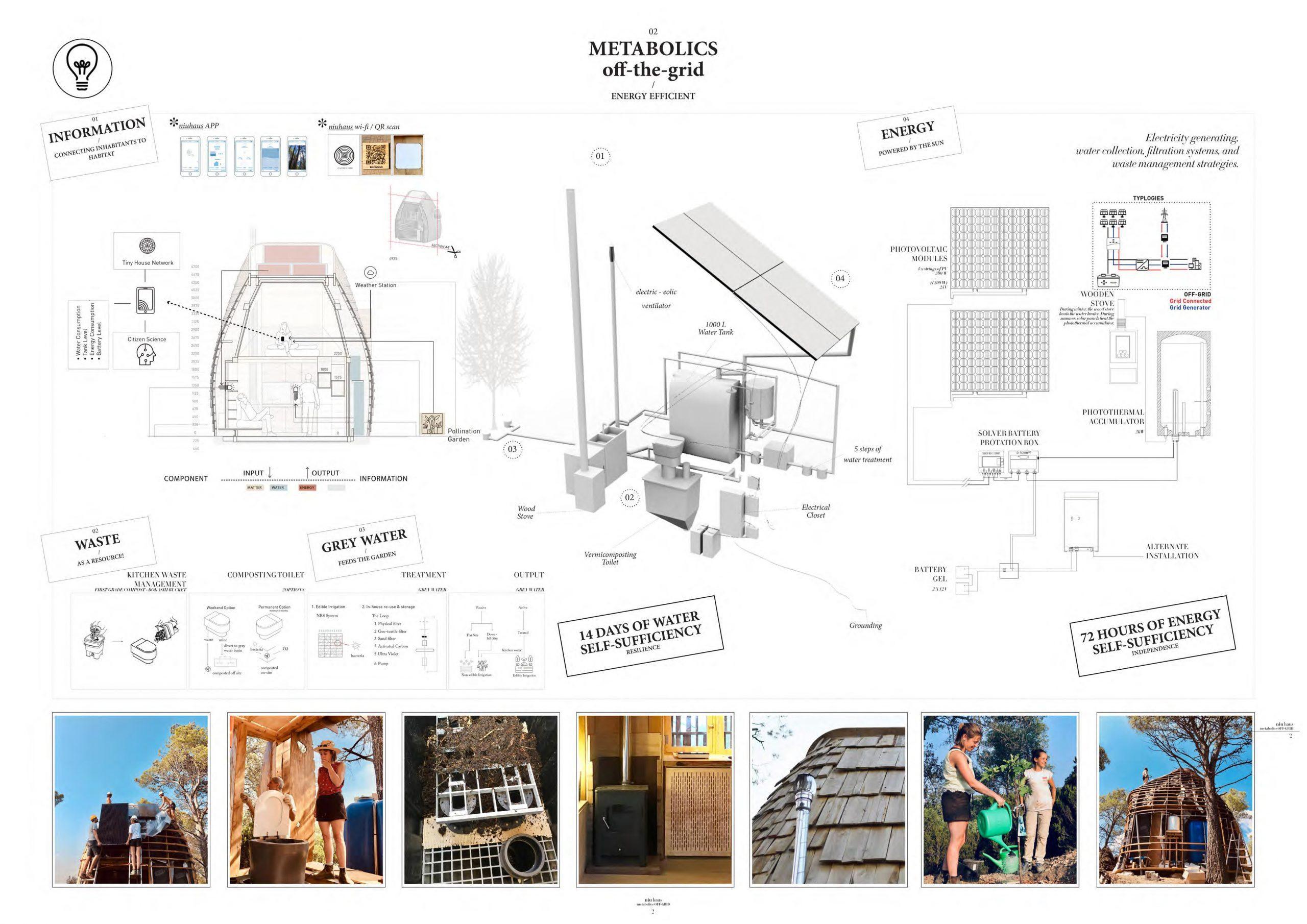 Bronze Prize In Architectural Design Ecohouse V01 03