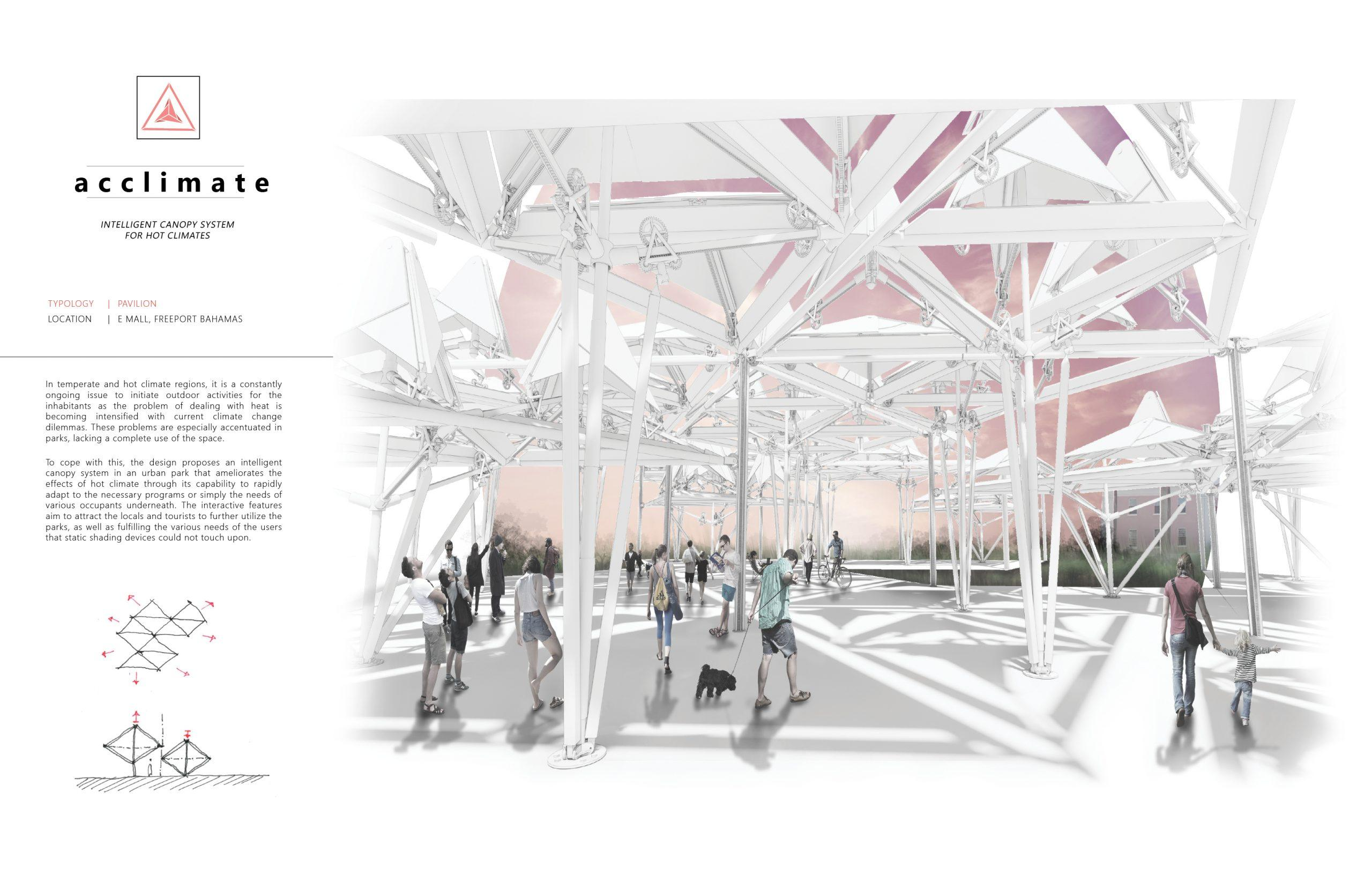 Bronze Prize In Responsive Design Acclimate 01