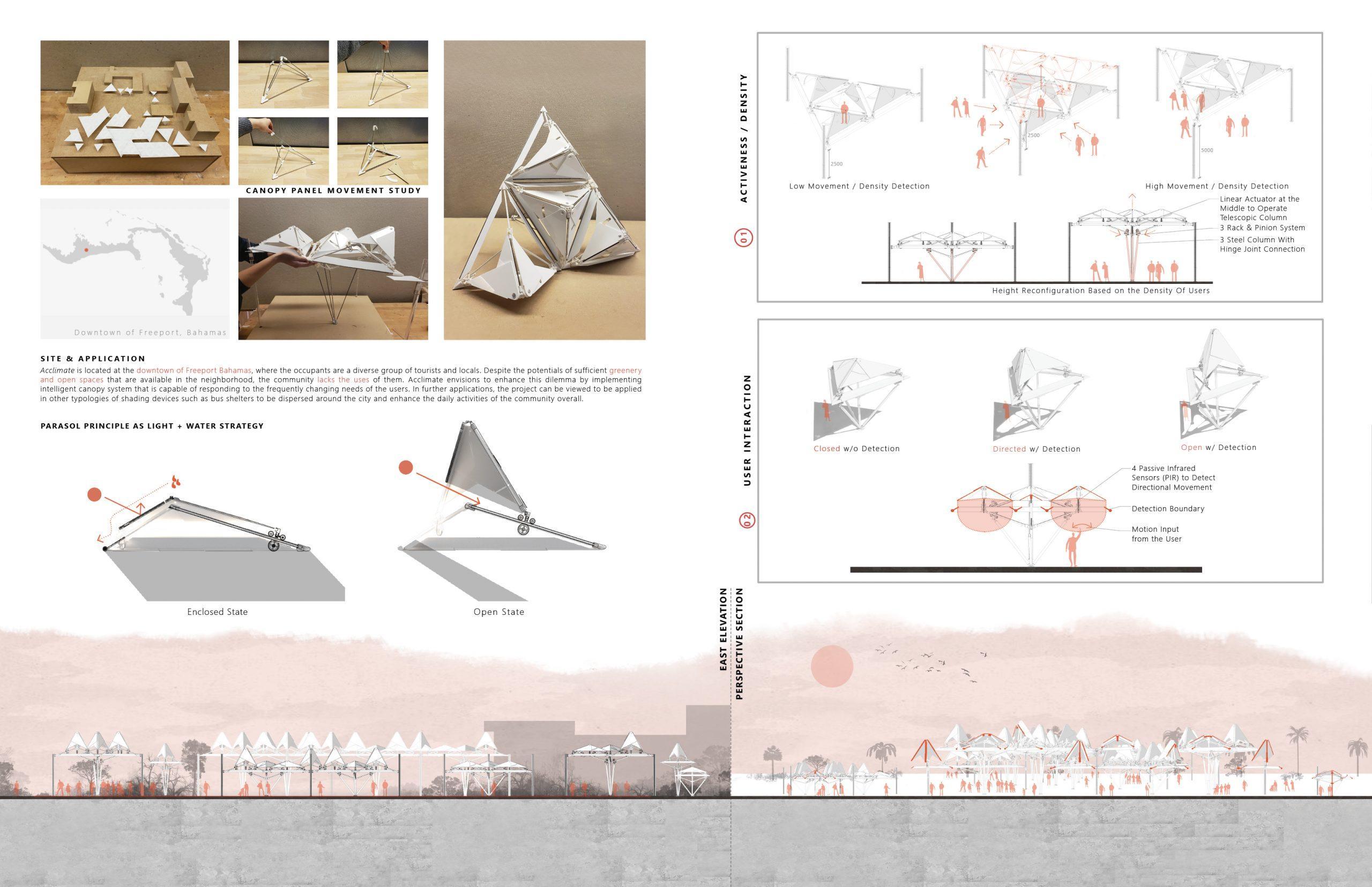 Bronze Prize In Responsive Design Acclimate 02