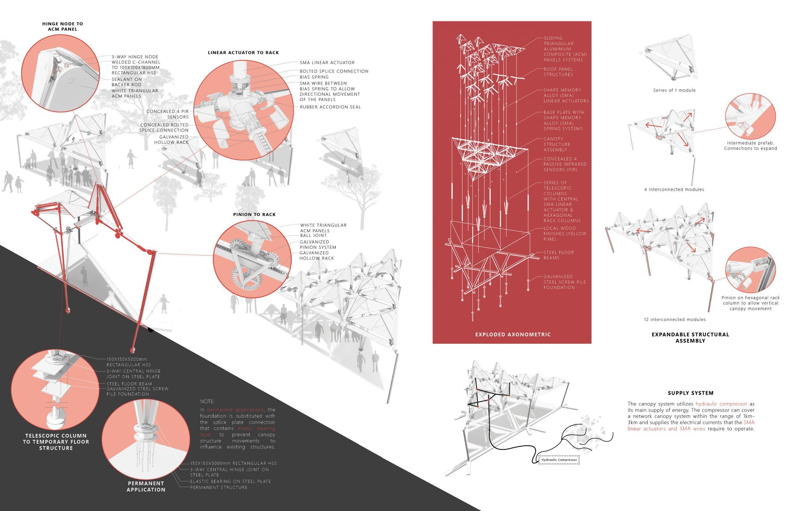 Bronze Prize In Responsive Design Acclimate 03