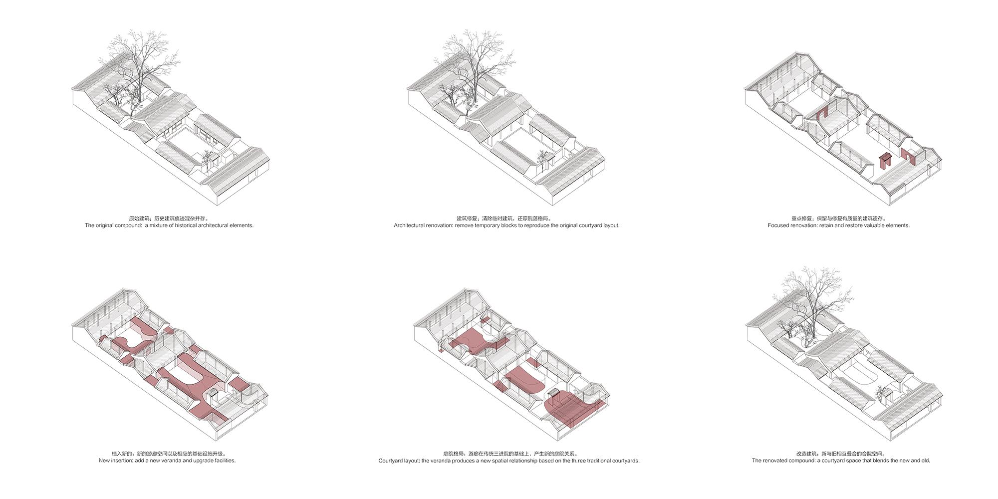 Construction Process+diagrams