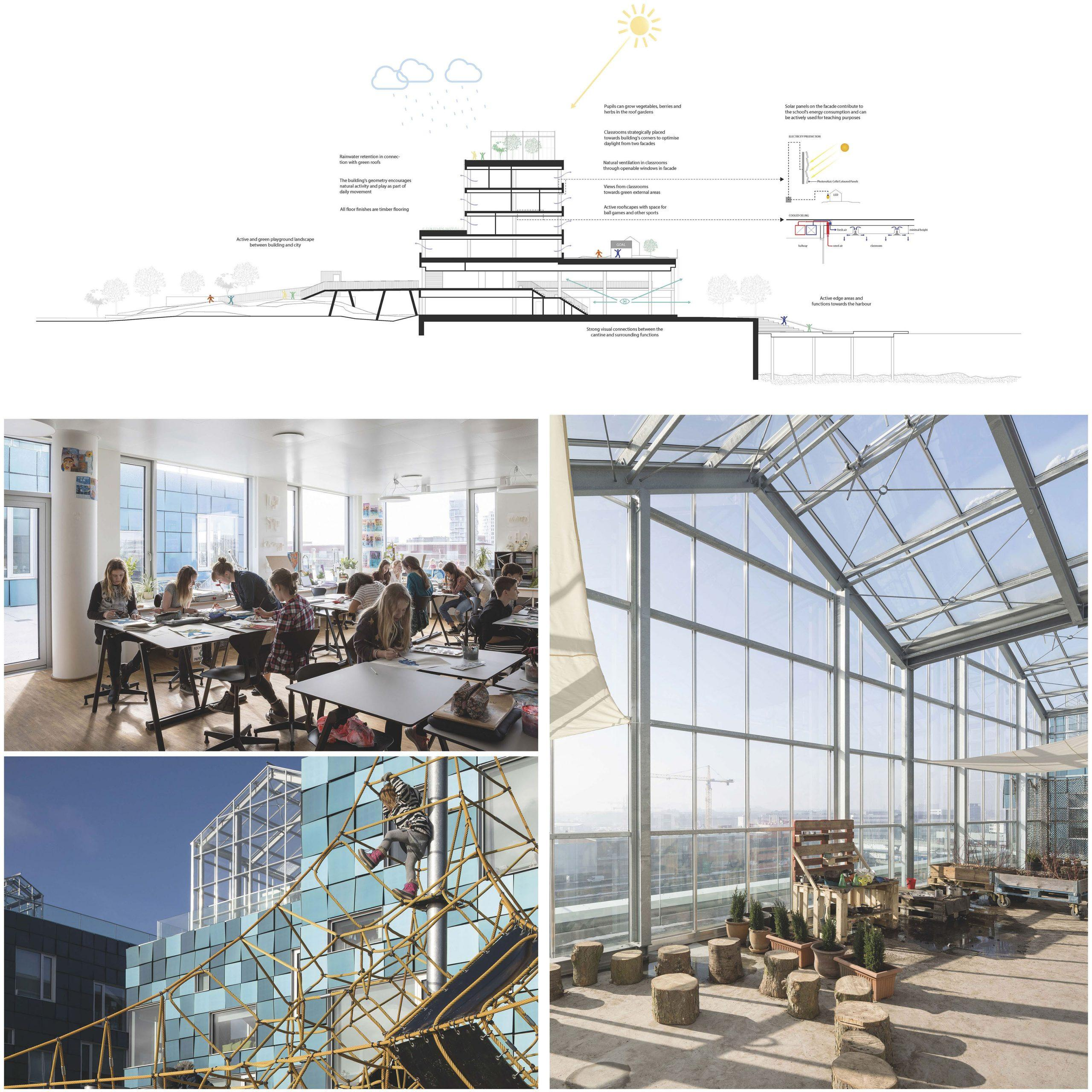 Honorable Mention In Architectural Design Cis – Copenhagen International School Nordhavn 04