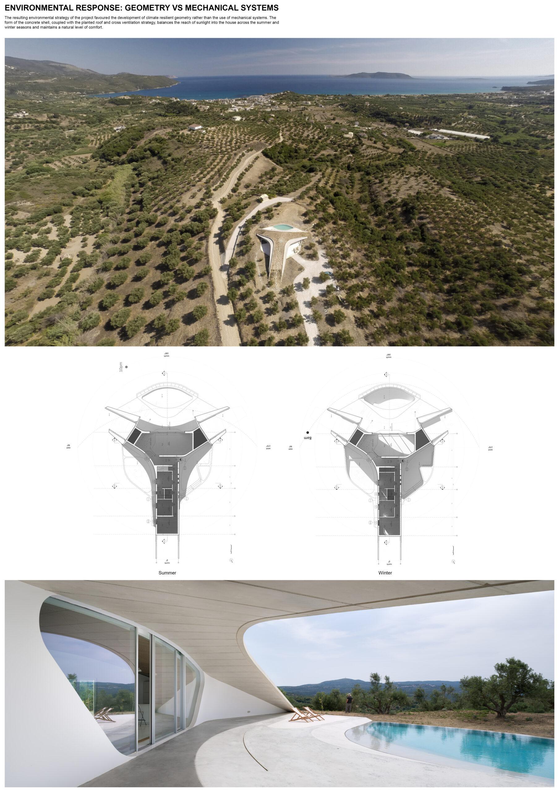 Lassa Architects Board 2