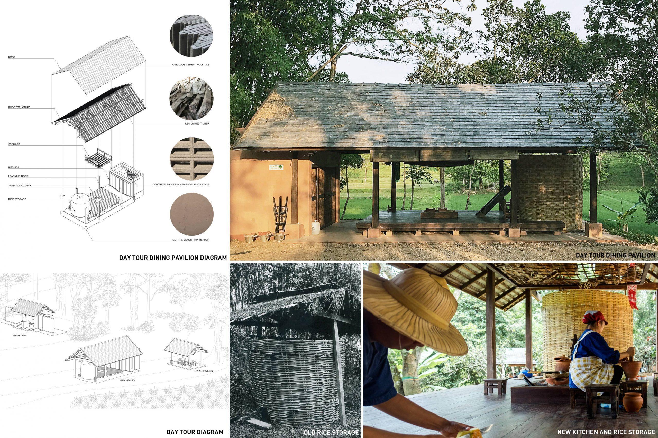 Special Recignition In Architectural Design Ahsa Farmstay 03